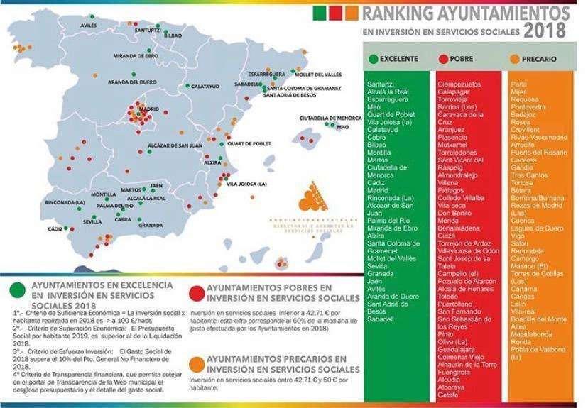 Maó és el 4t municipi de l'estat espanyol que més inverteix en serveis socials