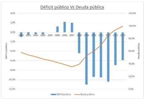 deficit vs deute